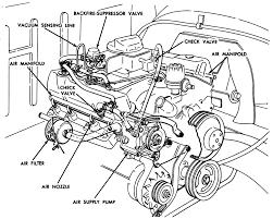 mustang wiring diagram wirdig