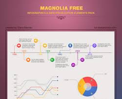 15 Free Infographic Design Kits Psd Ai And Eps Files