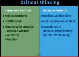History of Critical Thinking   Thinking Dimensions Association Concepts  The six concepts of historical thinking