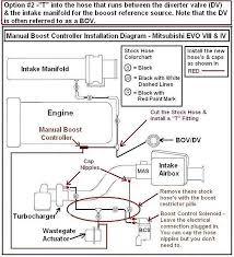 mitsubishi lancer evolution engine diagrams wiring diagram evo 8 intercooler piping diagram wiring diagram datambc installation procedure evolutionm mitsubishi lancer and intercooler piping