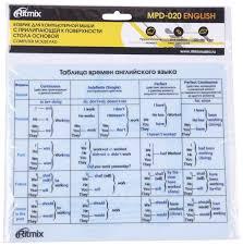 <b>Коврик</b> для мыши <b>Ritmix MPD</b>-<b>020 English</b>, купить в Москве, цены ...
