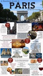 Shortcut Travel Guide To Paris When In Doubt Travel Pinterest