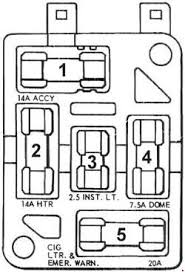 ford mustang (1967 1968) fuse box diagram auto genius 2007 ford mustang fuse box diagram ford mustang (1967 1968) fuse box diagram