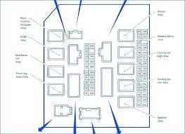 2001 nissan frontier diagram circuit connection diagram \u2022 2001 nissan frontier wiring diagram free 2001 nissan frontier fuse box diagram awesome 2001 nissan xterra rh amandangohoreavey com 2001 nissan frontier engine diagram 2001 nissan frontier