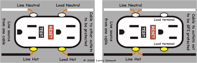 can t reset a gfci outlet gfi outlets info and hookup install gfi wiring by this diagram