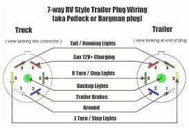 wiring diagram 7 pin trailer plug wiring diagram 4 pin trailer wiring diagram trailer wiring diagram 7 pin to 4 pin of wiring diagram 7 pin trailer plug