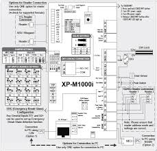 wiring connection diagram for xp m1000i microengine knowledge base hid miniprox manual at Wiegand Reader Wiring Diagram