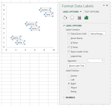 Excel Chart Label Data Points Apply Custom Data Labels To Charted Points Peltier Tech Blog