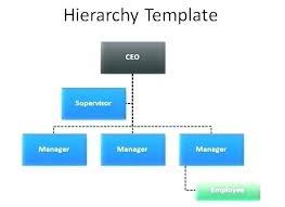 Employee Hierarchy Chart Template School Organizational Chart Template Smartasafox Co