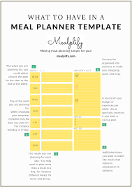 menu planner template free when you need an editable meal planner template this is