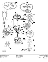 volkswagen vw golf vacuum lines diagram questions answers i have a mk3 vw golf gti 2 0 8v had a wiring
