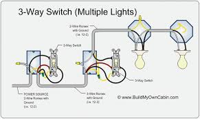faq] ge 3 way wiring faq smartthings community for 3 way 3 way switch wiring diagram pdf at Diagram For Wiring A Three Way Switch