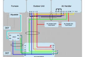wiring diagram for heat pump system the wiring diagram York Heat Pump Thermostat Wiring Diagram york heat pump thermostat wiring diagram the wiring diagram, wiring diagram york heat pump wiring diagram