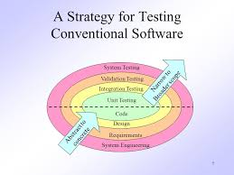 Chapter 13 Software Testing Strategies A Strategic
