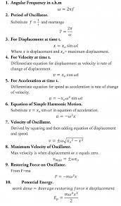 a level physics formula sheet simple harmonic motion