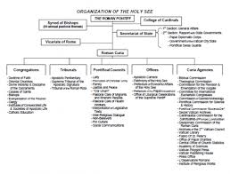 Home Care Agency Organizational Chart Vatican Organizational Chart Google Search