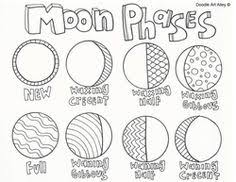 Small Picture How kids can compare planet sizes plus free printable Solar