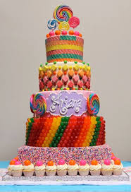 Incredible Toddler Birthday Cake Ideas Classic To Modern