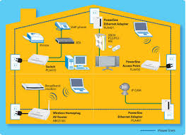 amazon com zyxel nbg318s 200 mbps homeplug av powerline router w how it works
