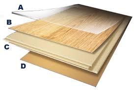 Amazing Laminate Floor Construction Nice Ideas
