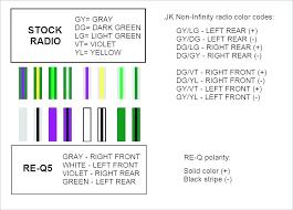 jeep tj radio wiring simple wiring diagram jeep tj speaker wiring diagram wiring diagrams best jeep grand cherokee wiring diagram jeep radio wiring