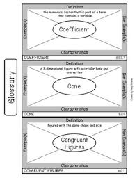Frayer Model For Math 8th Grade Ccss Math Vocabulary Frayer Model Interactive Notebook