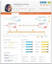 Build A Resume For Free Excellent Online Template Cv Templates Print