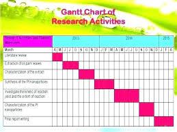 Templates C Phd Timeline Template Excel Bottleapp Co