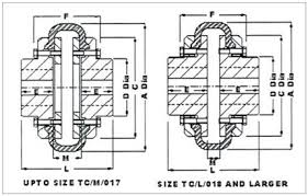 Standard Coupling Size Chart Tyre Coupling Technical Specification Ph Tc F Series