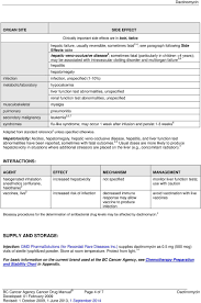 Bc Cancer Agency Chemotherapy Preparation And Stability Chart Drug Name Dactinomycin Pdf