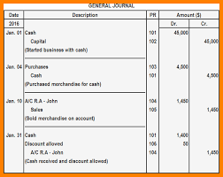 17 Accounting Ledger Format World Wide Herald