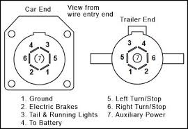 7 way wiring diagram for trailer lights wiring diagram 7 blade trailer connector wiring diagram wirdig