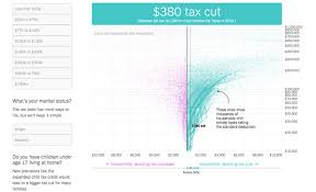 Paycheck Calculator New York Tax Bill Calculator Will Your Taxes Go Up Or Down The