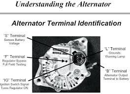 alternator wiring diagram bosch wire internal oasissolutions co ford alternator wiring diagram solutions 4 wire gm schematic bosch vw