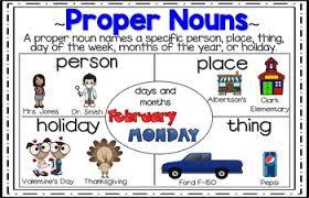 Noun Picture Chart Proper Noun Poster Anchor Chart Noun Anchor Charts Proper