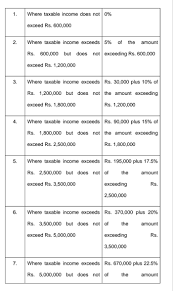 Income Tax Rate Chart For Ay 2019 20 Federal Budget 2019 20 Minimum Taxable Income Revised For