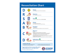 Durable Outdoor Cpr Chart Surf Life Saving Nsw