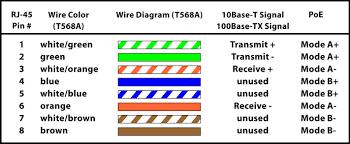 poe cat5 wiring diagram facbooik com Cat5 Telephone Wiring Diagram tech stuff mixed lan and telephone wiring telephone to cat5 wiring diagram