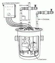 sewage pump wiring diagram sewage image wiring diagram wiring diagram for a well pump to pressure switch wiring on sewage pump wiring diagram