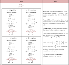 absolute value inequalities with rational functions