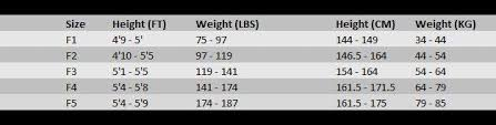Scramble Bjj Size Chart Everything You Need To Know About Scramble Bjj Gi Sizing