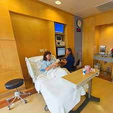 Nyu Birth Plan Most Luxurious Birthing Suites In The U S