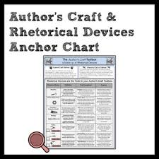 Authors Craft Rhetorical Devices Anchor Chart Foundational Student Handout