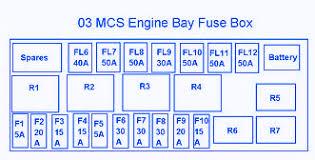 fiat elettra mcs 2007 main engine fuse box block circuit breaker fiat elettra mcs 2007 main engine fuse box block circuit breaker diagram