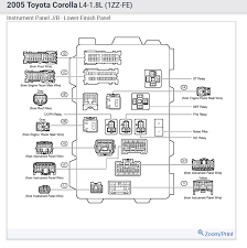 2004 toyota corolla fuse box diagram wiring diagram data schema 1999 toyota corolla fuse box at 1999 Toyota Corolla Fuse Box
