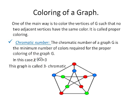 Importance as it influences how efficiently a. Graph Theory Unit Ppt Video Online Download