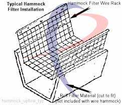 lennox hvac owners servicers community forum if the unit is an upflow most of the g10 series furnaces had a wire framed hammock style filter in the blower compartment similar to the image below