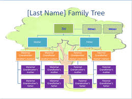 How To Make A Family Tree Chart On Microsoft Word How To Create A Family Tree Chart In Powerpoint