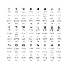 Spanish Alphabet Chart Pdf 9 Sample Thai Alphabet Charts Pdf