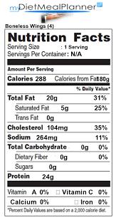 buffalo wild wings nutrition facts
